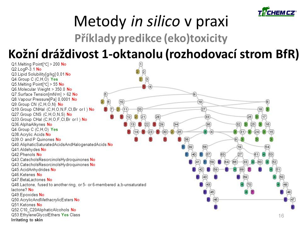 Metody in silico v praxi Příklady predikce (eko)toxicity 16 Q1.Melting Point[ ℃ ] > 200 No Q2.LogP-3.1 No Q3.Lipid Solubility[g/kg] 0,01 No Q4.Group C (C,H,O) Yes Q5.Melting Point[ ℃ ] > 55 No Q6.Molecular Weight > 350.0 No Q7.Surface Tension[mN/m] > 62 No Q8.Vapour Pressure[Pa] 0,0001 No Q9.Group CN (C,H,O,N) No Q19.Group CNHal (C,H,O,N,F,Cl,Br or I ) No Q27.Group CNS (C,H,O,N,S) No Q33.Group CHal (C,H,O,F,Cl,Br or I ) No Q36.AlphaAlkynes No Q4.Group C (C,H,O) Yes Q38.Acrylic Acids No Q39.O and P Quinones No Q40.AliphaticSaturatedAcidsAndHalogenatedAcids No Q41.Aldehydes No Q42.Phenols No Q43.CatecholsResorcinolsHydroquinones No Q43.CatecholsResorcinolsHydroquinones No Q45.AcidAnhydrides No Q46.Ketenes No Q47.BetaLactones No Q48.Lactone, fused to another ring, or 5- or 6-membered a,b-unsaturated lactone.