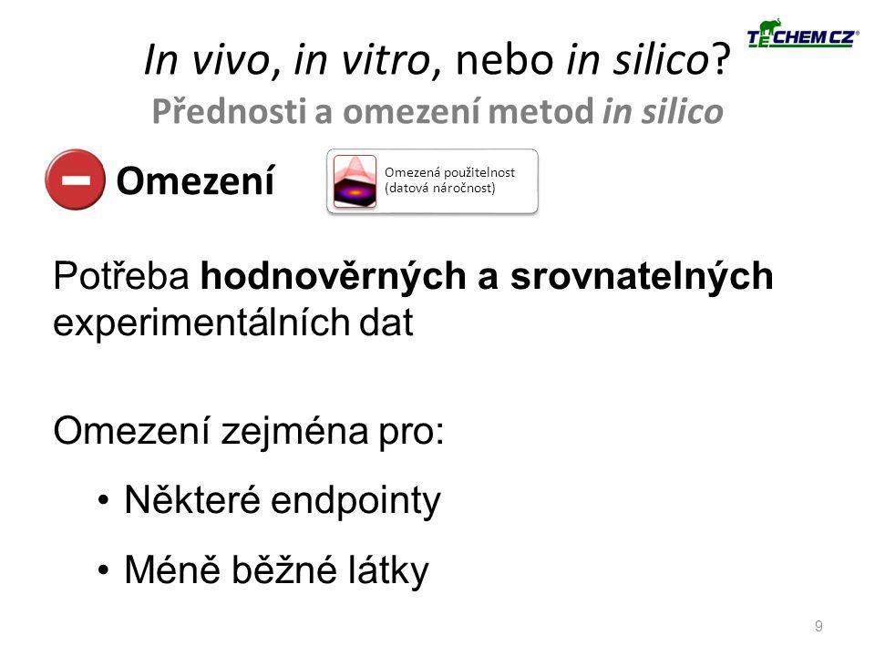 Potřeba hodnověrných a srovnatelných experimentálních dat Omezení zejména pro: Některé endpointy Méně běžné látky In vivo, in vitro, nebo in silico? P