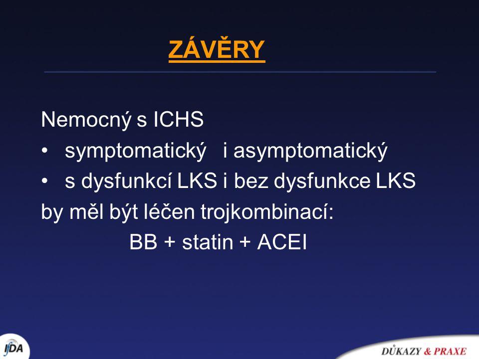Nemocný s ICHS symptomatický i asymptomatický s dysfunkcí LKS i bez dysfunkce LKS by měl být léčen trojkombinací: BB + statin + ACEI ZÁVĚRY