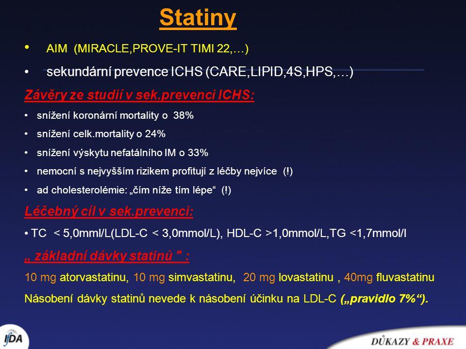 Statiny AIM (MIRACLE,PROVE-IT TIMI 22,…) sekundární prevence ICHS (CARE,LIPID,4S,HPS,…) Závěry ze studií v sek.prevenci ICHS: snížení koronární mortal