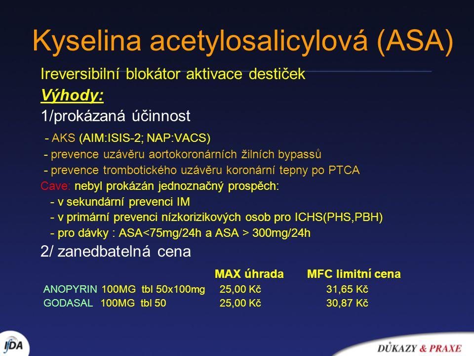Kyselina acetylosalicylová (ASA) Ireversibilní blokátor aktivace destiček Výhody: 1/prokázaná účinnost - AKS (AIM:ISIS-2; NAP:VACS) - prevence uzávěru