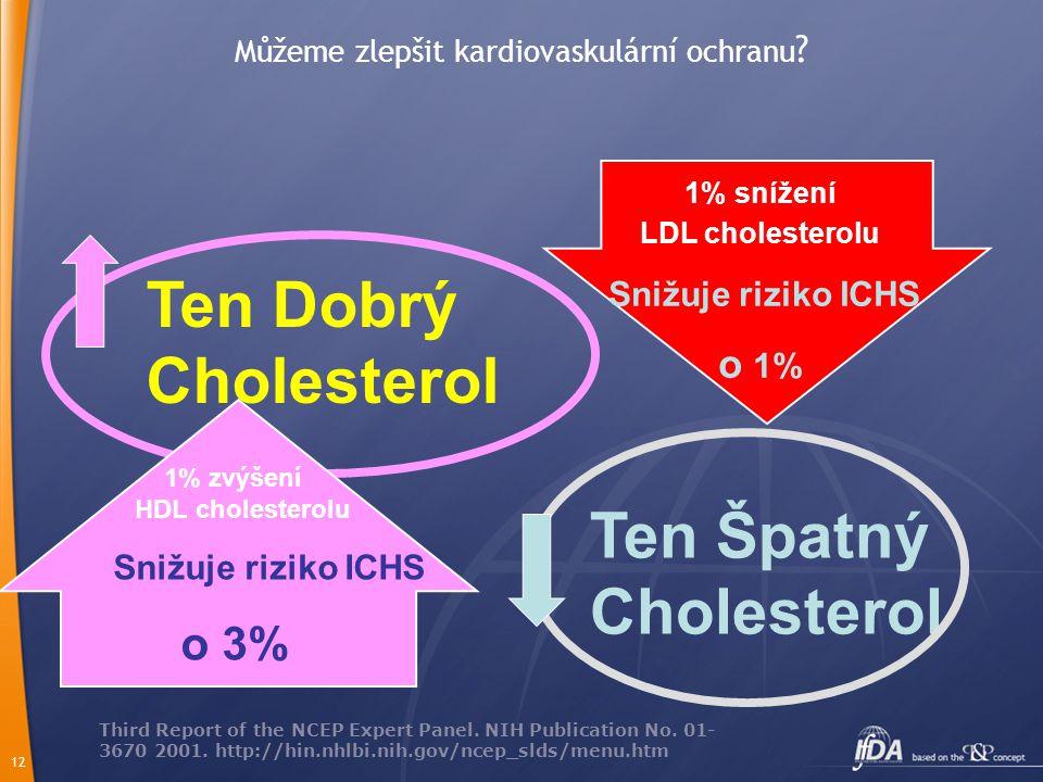 12 Můžeme zlepšit kardiovaskulární ochranu ? Ten Špatný Cholesterol Ten Dobrý Cholesterol 1% snížení LDL cholesterolu Snižuje riziko ICHS o 1% Third R