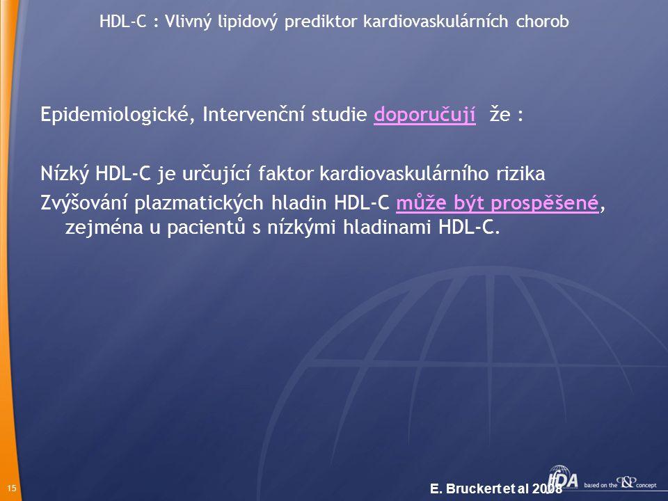 15 HDL-C : Vlivný lipidový prediktor kardiovaskulárních chorob Epidemiologické, Intervenční studie doporučují že : Nízký HDL-C je určující faktor kardiovaskulárního rizika Zvýšování plazmatických hladin HDL-C můž e být prospěšené, zejména u pacientů s nízkými hladinami HDL-C.