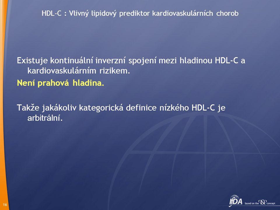16 HDL-C : Vlivný lipidový prediktor kardiovaskulárních chorob Existuje kontinuální inverzní spojení mezi hladinou HDL-C a kardiovaskulárním rizikem.