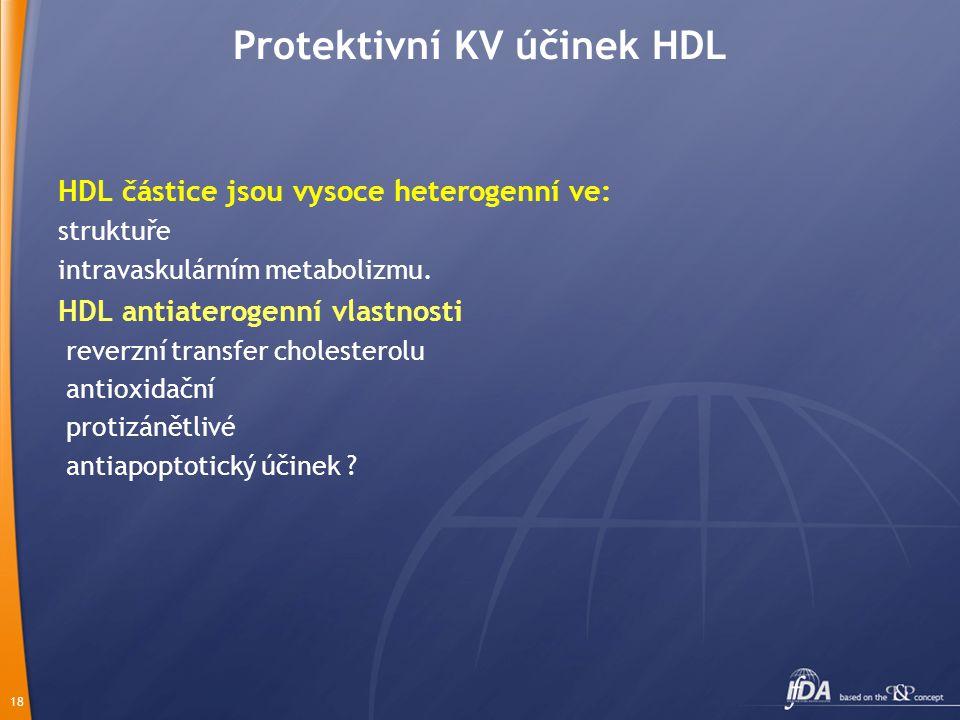 18 Protektivní KV účinek HDL HDL částice jsou vysoce heterogenní ve: struktuře intravaskulárním metabolizmu. HDL antiaterogenní vlastnosti reverzní tr