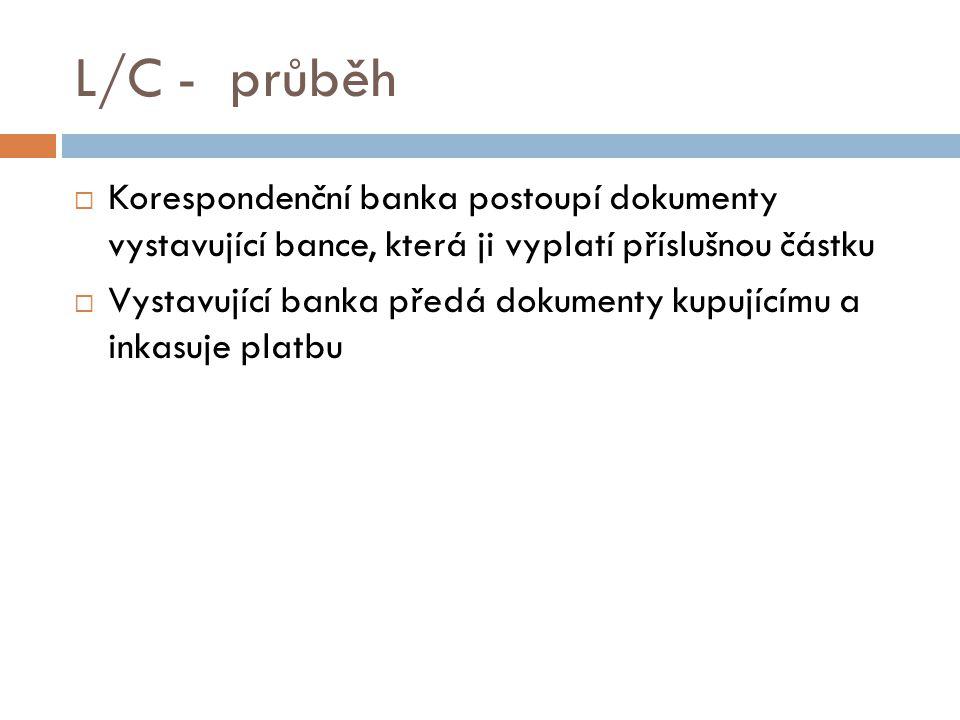 L/C - průběh  Korespondenční banka postoupí dokumenty vystavující bance, která ji vyplatí příslušnou částku  Vystavující banka předá dokumenty kupuj