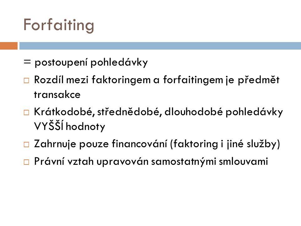Forfaiting = postoupení pohledávky  Rozdíl mezi faktoringem a forfaitingem je předmět transakce  Krátkodobé, střednědobé, dlouhodobé pohledávky VYŠŠ