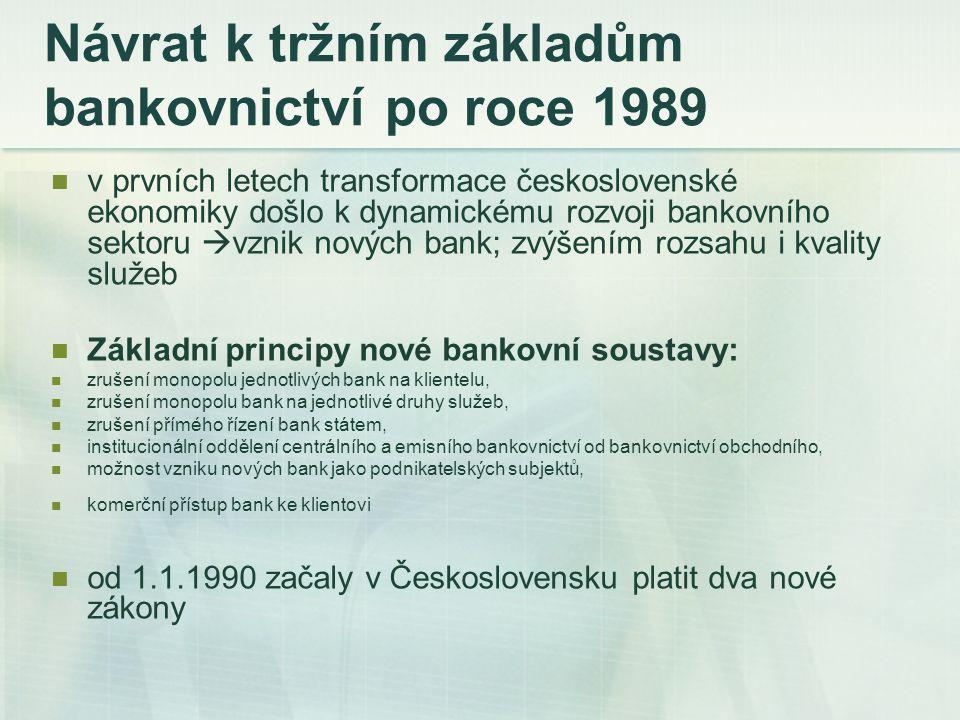 Návrat k tržním základům bankovnictví po roce 1989 v prvních letech transformace československé ekonomiky došlo k dynamickému rozvoji bankovního sekto