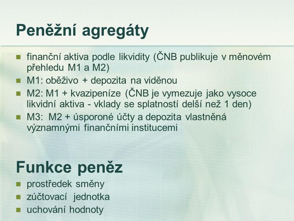 Peněžní agregáty finanční aktiva podle likvidity (ČNB publikuje v měnovém přehledu M1 a M2) M1: oběživo + depozita na viděnou M2: M1 + kvazipeníze (ČN