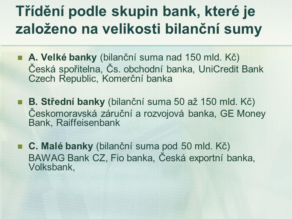 Třídění podle skupin bank, které je založeno na velikosti bilanční sumy A. Velké banky (bilanční suma nad 150 mld. Kč) Česká spořitelna, Čs. obchodní
