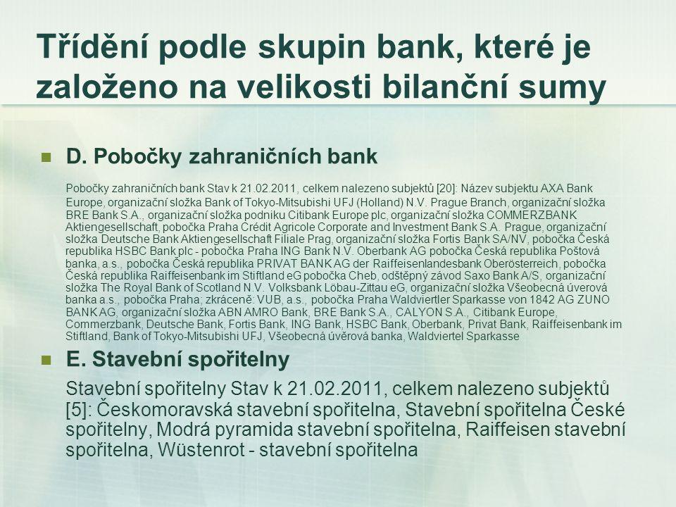 Třídění podle skupin bank, které je založeno na velikosti bilanční sumy D. Pobočky zahraničních bank Pobočky zahraničních bank Stav k 21.02.2011, celk