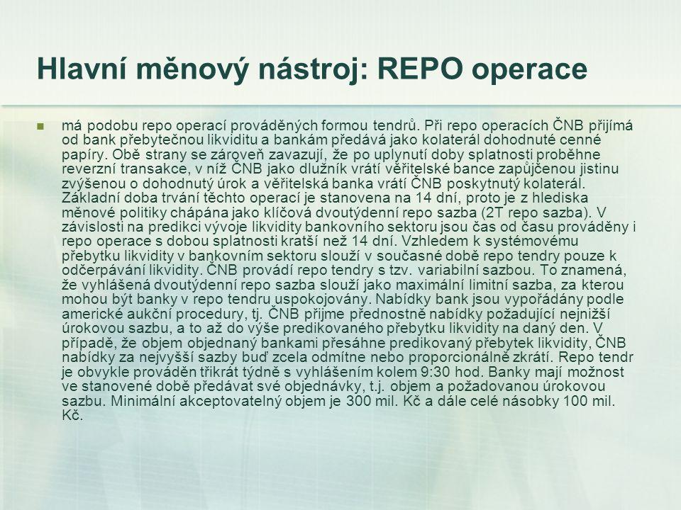 Hlavní měnový nástroj: REPO operace má podobu repo operací prováděných formou tendrů. Při repo operacích ČNB přijímá od bank přebytečnou likviditu a b