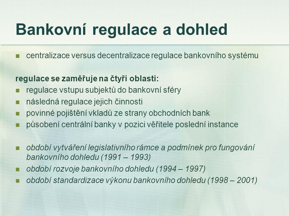 Bankovní regulace a dohled centralizace versus decentralizace regulace bankovního systému regulace se zaměřuje na čtyři oblasti: regulace vstupu subje
