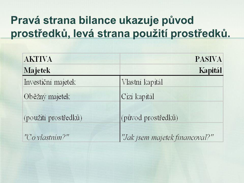Pravá strana bilance ukazuje původ prostředků, levá strana použití prostředků.