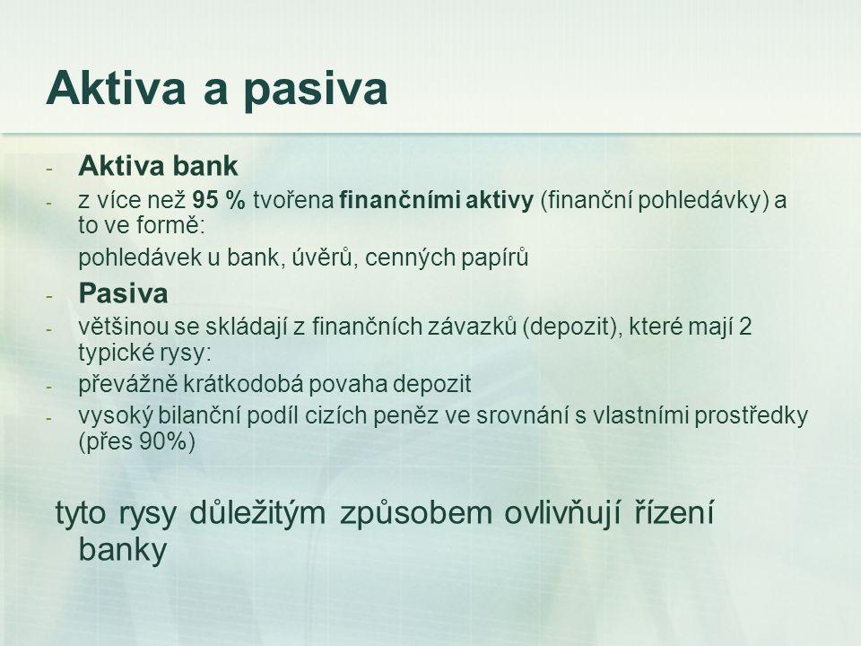 Aktiva a pasiva - Aktiva bank - z více než 95 % tvořena finančními aktivy (finanční pohledávky) a to ve formě: pohledávek u bank, úvěrů, cenných papír