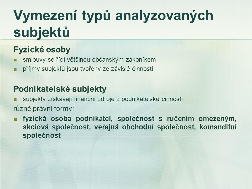Vymezení typů analyzovaných subjektů Fyzické osoby smlouvy se řídí většinou občanským zákoníkem příjmy subjektů jsou tvořeny ze závislé činnosti Podni
