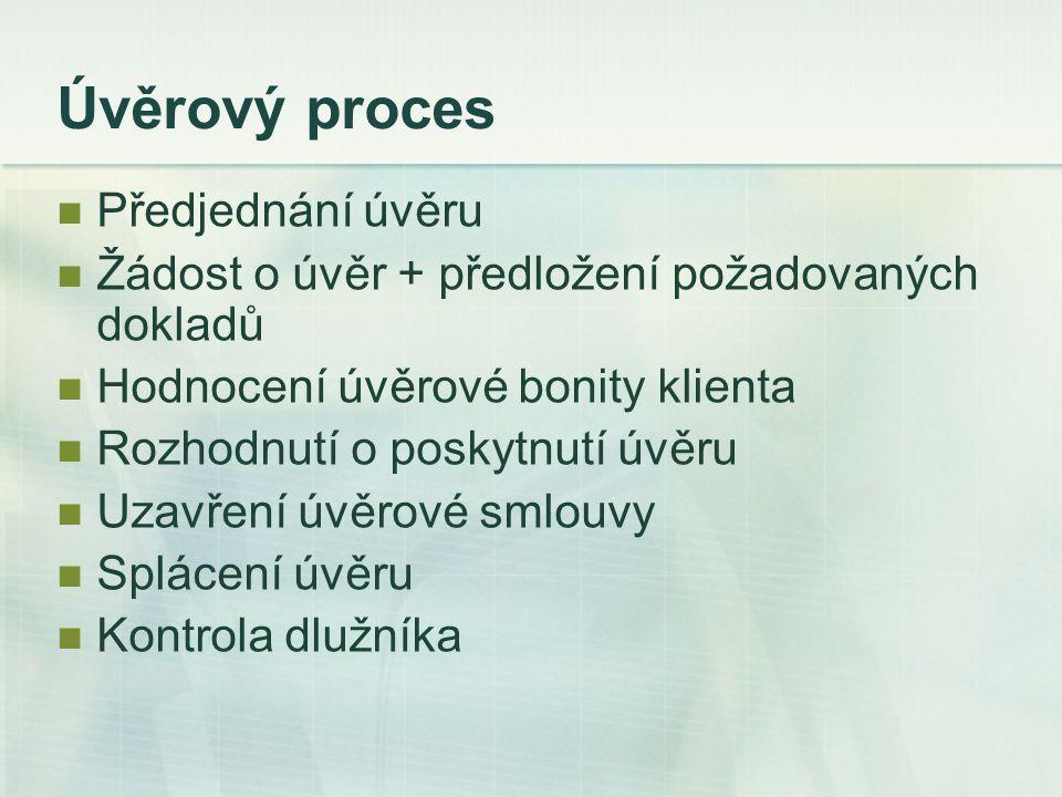 Úvěrový proces Předjednání úvěru Žádost o úvěr + předložení požadovaných dokladů Hodnocení úvěrové bonity klienta Rozhodnutí o poskytnutí úvěru Uzavře