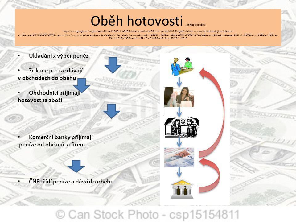 Oběh hotovosti obrázek použit z :http://www.google.cz/imgres?sa=X&biw=1280&bih=815&tbm=isch&tbnid=P6HUsHysm6oNFM:&imgrefurl=http://www.nenechsedojit.c