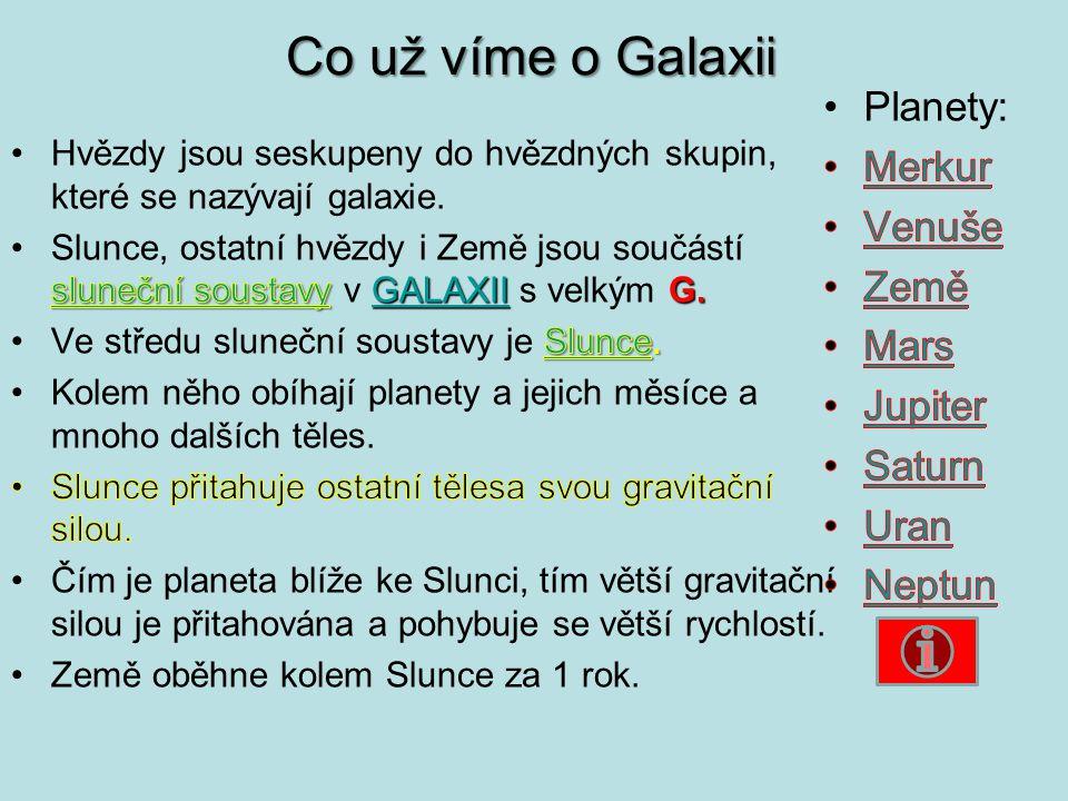 Co už víme o Galaxii