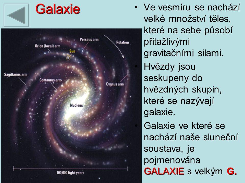 Galaxie Ve vesmíru se nachází velké množství těles, které na sebe působí přitažlivými gravitačními silami. Hvězdy jsou seskupeny do hvězdných skupin,