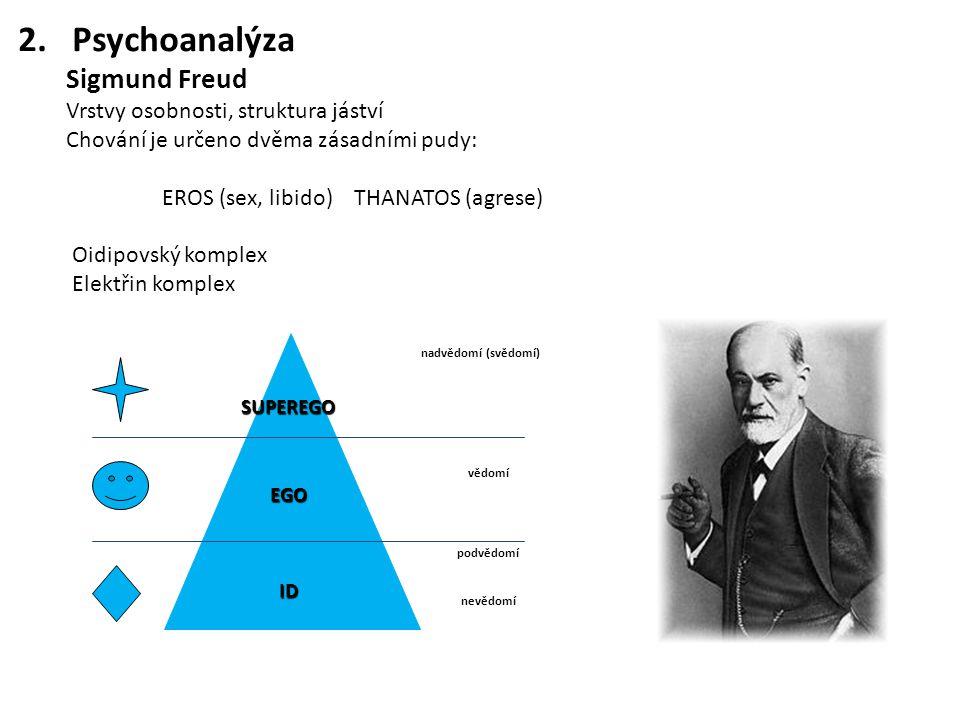 2.Psychoanalýza Sigmund Freud Vrstvy osobnosti, struktura jáství Chování je určeno dvěma zásadními pudy: EROS (sex, libido)THANATOS (agrese) Oidipovský komplex Elektřin komplex nadvědomí (svědomí) nevědomí vědomí podvědomí ID SUPEREGO EGO