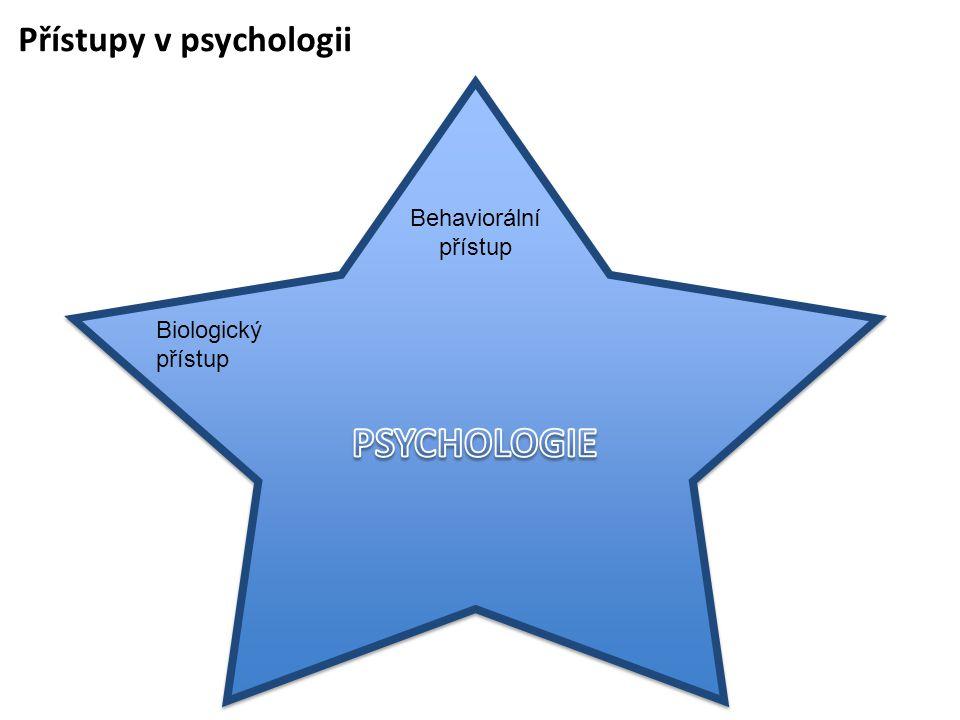 Přístupy v psychologii Behaviorální přístup Biologický přístup