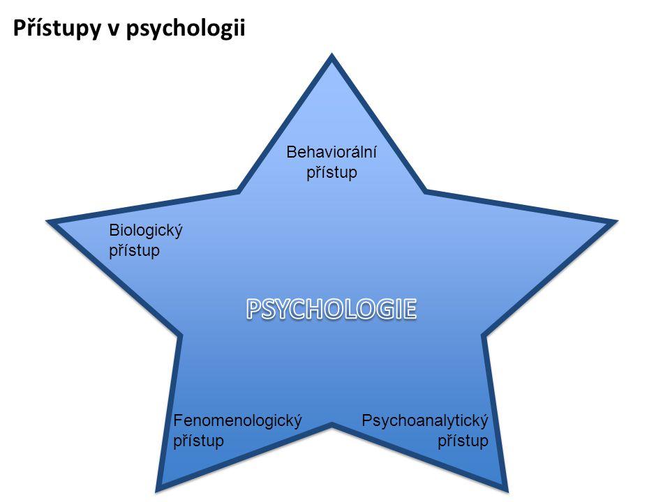 Přístupy v psychologii Behaviorální přístup Biologický přístup Fenomenologický přístup Psychoanalytický přístup