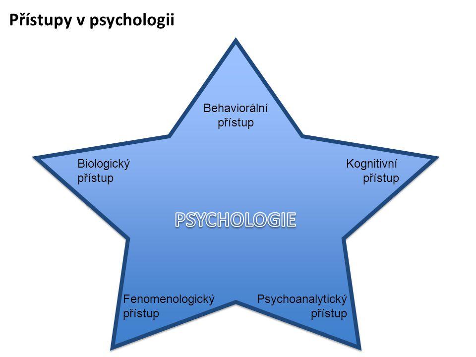 Přístupy v psychologii Behaviorální přístup Biologický přístup Fenomenologický přístup Psychoanalytický přístup Kognitivní přístup