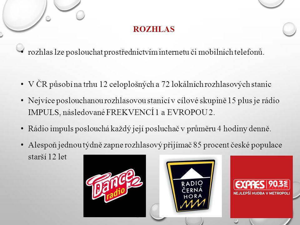 ROZHLAS rozhlas lze poslouchat prostřednictvím internetu či mobilních telefonů. V ČR působí na trhu 12 celoplošných a 72 lokálních rozhlasových stanic