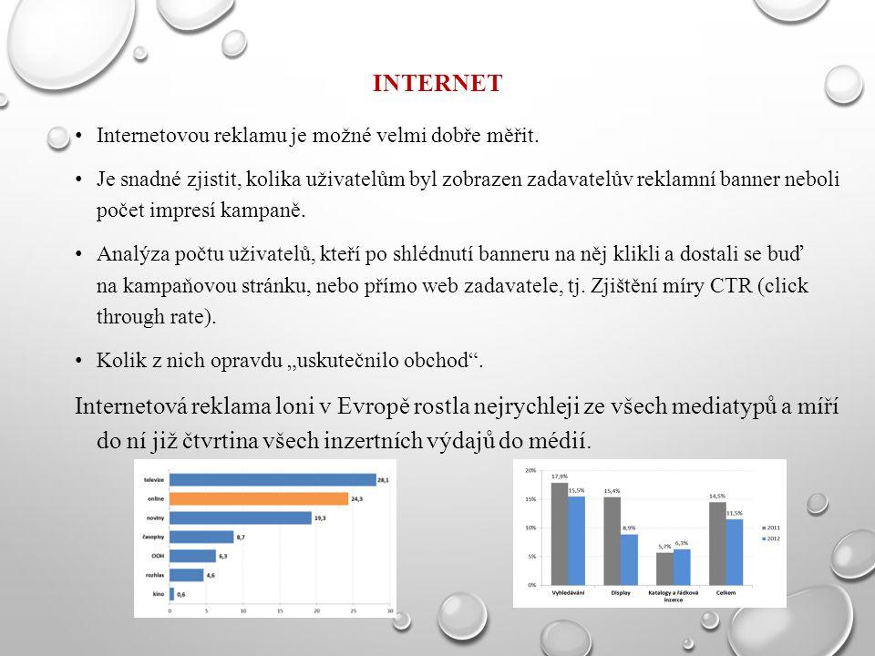 INTERNET Internetovou reklamu je možné velmi dobře měřit. Je snadné zjistit, kolika uživatelům byl zobrazen zadavatelův reklamní banner neboli počet i