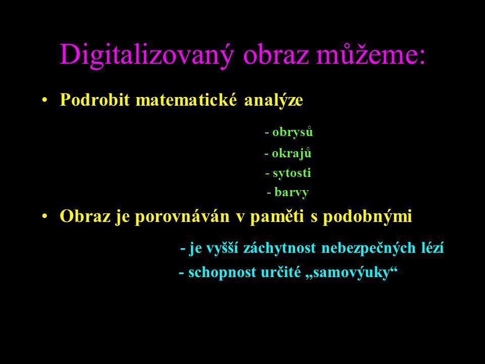 Softwarové produkty SysteMed GmbH, SRN DermaCAM, Rodenstock, SRN EAGLE - Image-System HIKO, SRN Niamtu Imaging Systém, Richmond, USA VISIOMed - MSBF GmbH, SRN