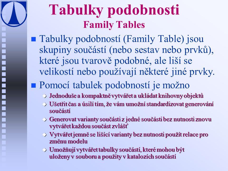 Tabulky podobnosti Family Tables n n Tabulky podobností (Family Table) jsou skupiny součástí (nebo sestav nebo prvků), které jsou tvarově podobné, ale liší se velikostí nebo používají některé jiné prvky.