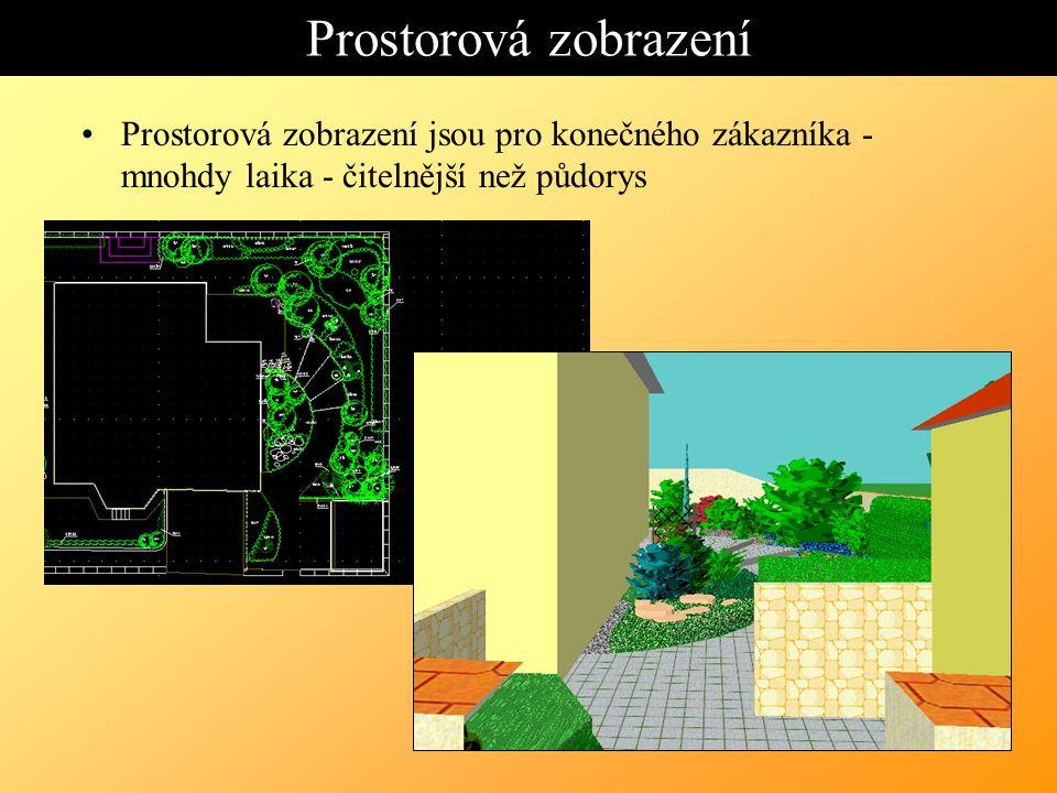 Prostorová zobrazení Prostorová zobrazení jsou pro konečného zákazníka - mnohdy laika - čitelnější než půdorys