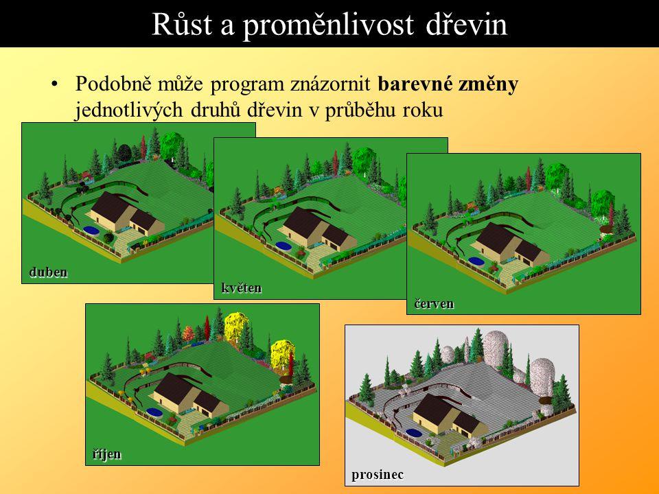 Růst a proměnlivost dřevin Podobně může program znázornit barevné změny jednotlivých druhů dřevin v průběhu roku duben květen červen říjen prosinec