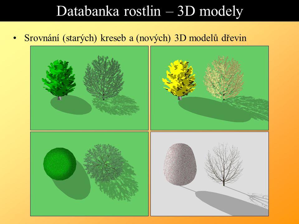 Databanka rostlin – 3D modely Srovnání (starých) kreseb a (nových) 3D modelů dřevin