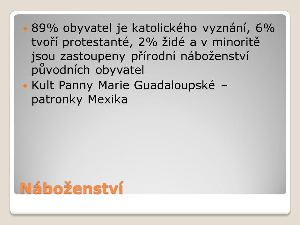 Náboženství 89% obyvatel je katolického vyznání, 6% tvoří protestanté, 2% židé a v minoritě jsou zastoupeny přírodní náboženství původních obyvatel Ku