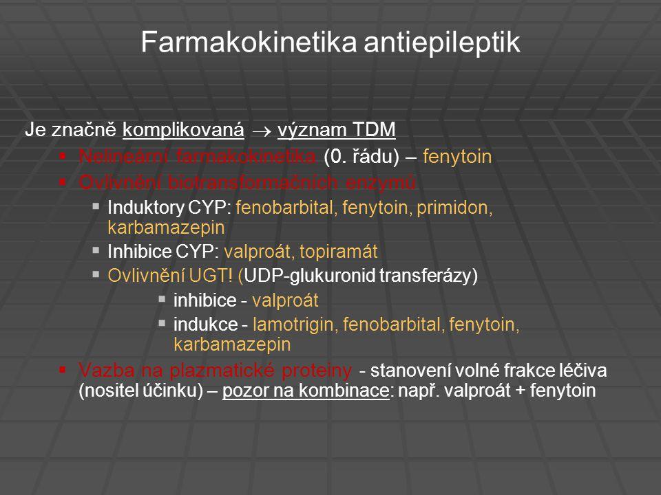 Farmakokinetika antiepileptik Je značně komplikovaná  význam TDM   Nelineární farmakokinetika (0. řádu) – fenytoin   Ovlivnění biotransformačních