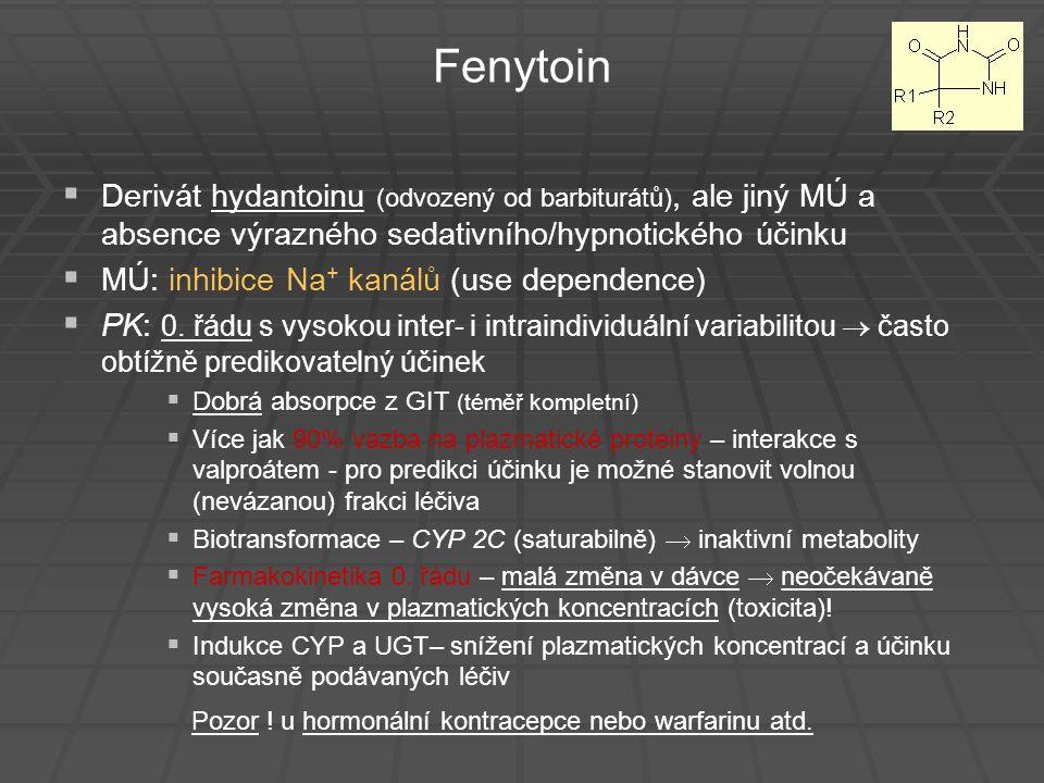 Fenytoin   Derivát hydantoinu (odvozený od barbiturátů), ale jiný MÚ a absence výrazného sedativního/hypnotického účinku   MÚ: inhibice Na + kanál