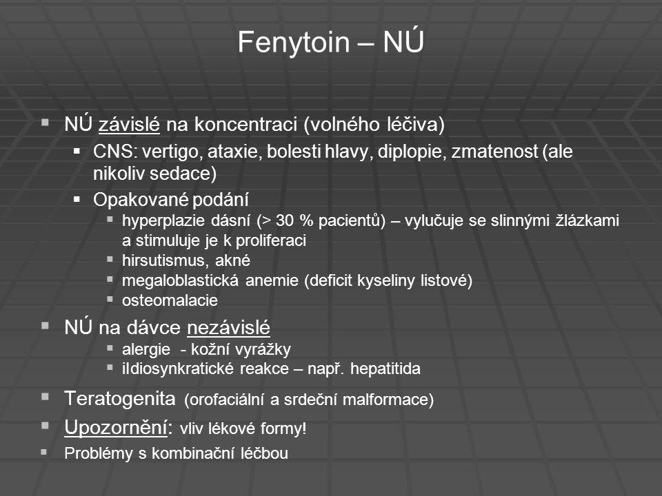   NÚ závislé na koncentraci (volného léčiva)   CNS: vertigo, ataxie, bolesti hlavy, diplopie, zmatenost (ale nikoliv sedace)   Opakované podání