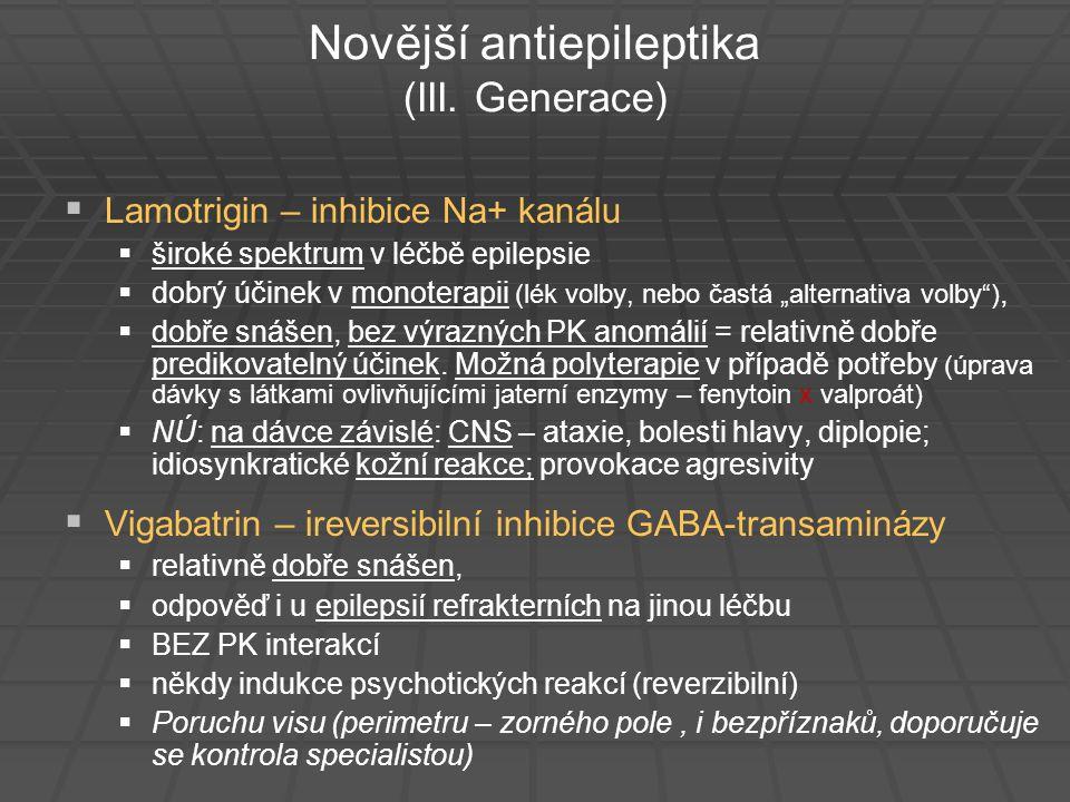 Novější antiepileptika (III. Generace)   Lamotrigin – inhibice Na+ kanálu   široké spektrum v léčbě epilepsie   dobrý účinek v monoterapii (lék