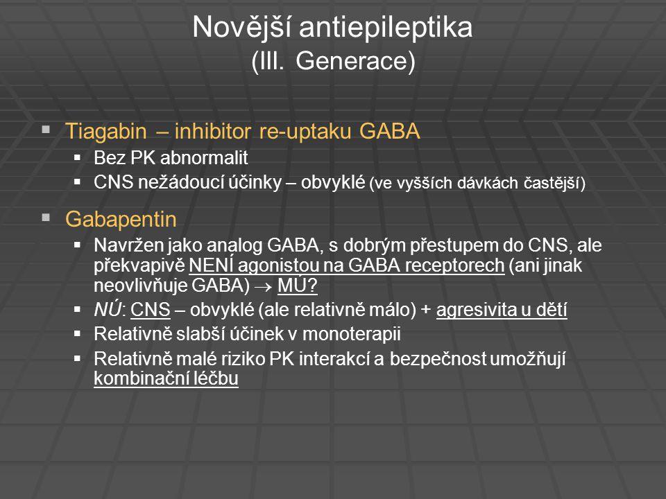   Tiagabin – inhibitor re-uptaku GABA   Bez PK abnormalit   CNS nežádoucí účinky – obvyklé (ve vyšších dávkách častější)   Gabapentin   Navr