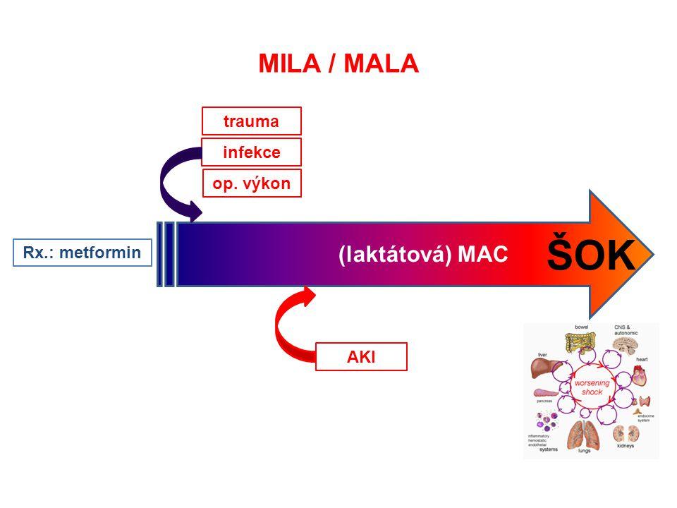 MILA / MALA infekce AKI (laktátová) MAC ŠOK Rx.: metformin op. výkon trauma