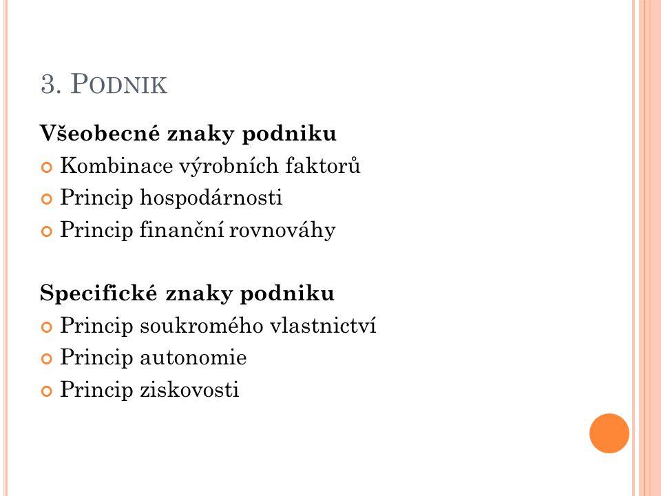 3. P ODNIK Všeobecné znaky podniku Kombinace výrobních faktorů Princip hospodárnosti Princip finanční rovnováhy Specifické znaky podniku Princip soukr