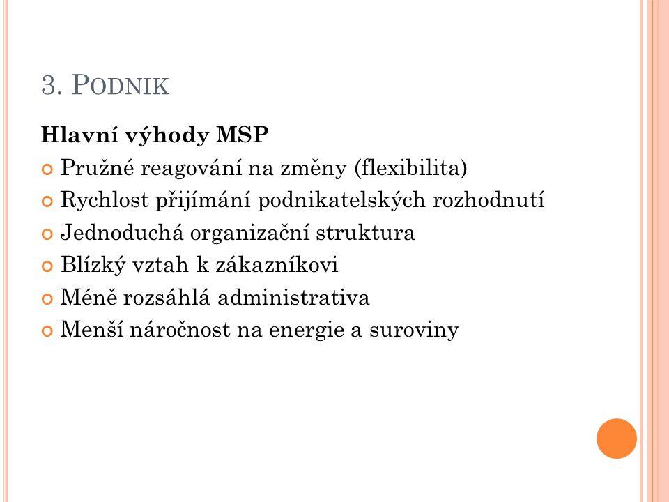 3. P ODNIK Hlavní výhody MSP Pružné reagování na změny (flexibilita) Rychlost přijímání podnikatelských rozhodnutí Jednoduchá organizační struktura Bl