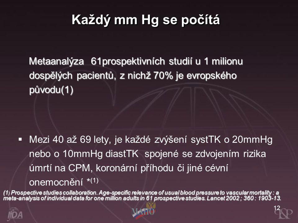 12 Metaanalýza 61prospektivních studií u 1 milionu dospělých pacientů, z nichž 70% je evropského původu(1) Metaanalýza 61prospektivních studií u 1 mil
