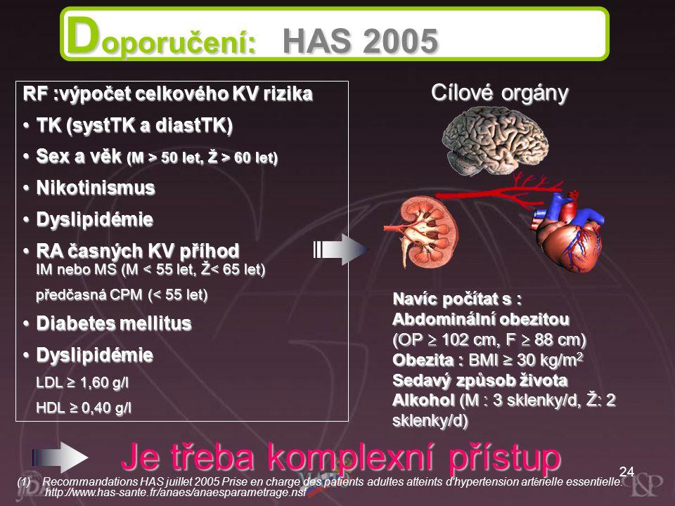 24 Je třeba komplexní přístup RF :výpočet celkového KV rizika TK (systTK a diastTK)TK (systTK a diastTK) Sex a věk (M > 50 let, Ž > 60 let)Sex a věk (