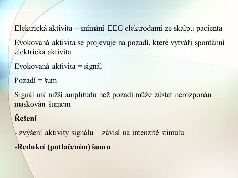 Elektrická aktivita – snímání EEG elektrodami ze skalpu pacienta Evokovaná aktivita se projevuje na pozadí, které vytváří spontánní elektrická aktivit