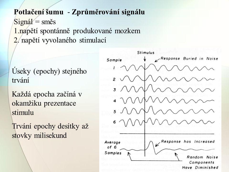 Potlačení šumu - Zprůměrování signálu Signál = směs 1.napětí spontánně produkované mozkem 2. napětí vyvolaného stimulací Úseky (epochy) stejného trván