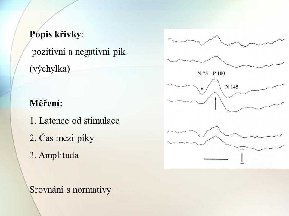 Popis křivky: pozitivní a negativní pík (výchylka) Měření: 1. Latence od stimulace 2. Čas mezi píky 3. Amplituda Srovnání s normativy
