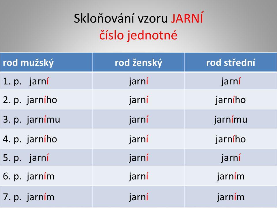 Skloňování vzoru JARNÍ číslo jednotné rod mužskýrod ženskýrod střední 1. p. jarníjarní 2. p. jarníhojarníjarního 3. p. jarnímujarníjarnímu 4. p. jarní